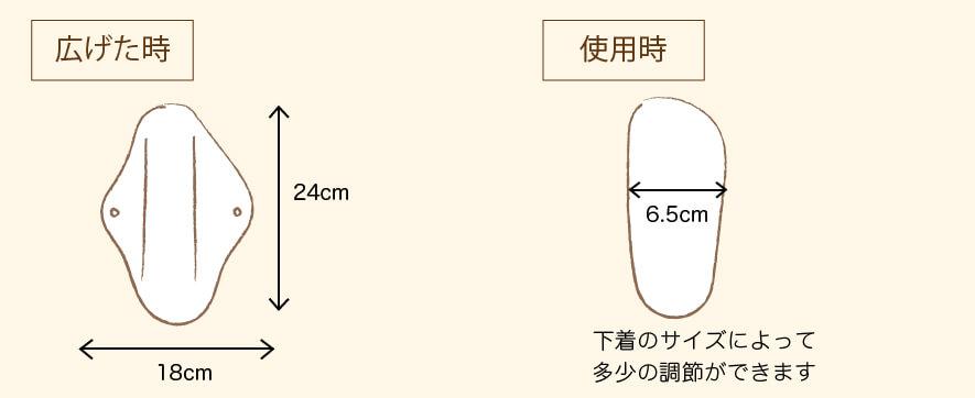 ダイヤLのサイズ