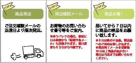 注文→商品到着の流れ2